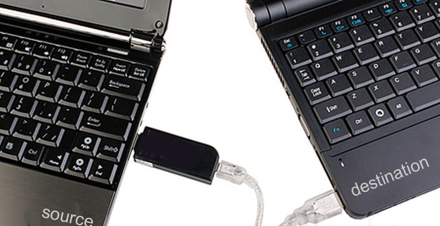Data recovery, backup & transfer services